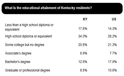 KCEWS2014report-degrees