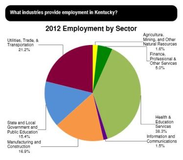 KCEWS2014report-jobs