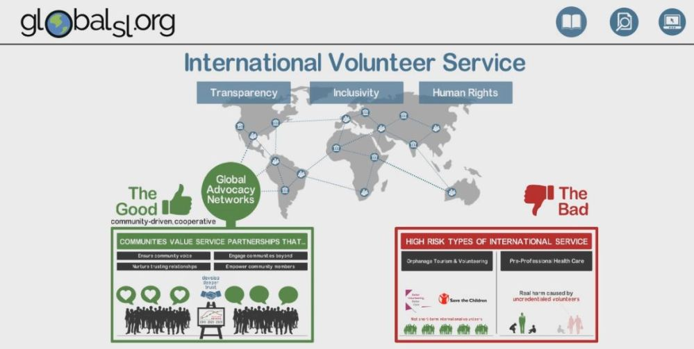 Community Engagement at UK and Volunteering - Not Always the Same Thing (3/4)