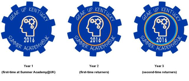 GUK Summer Academy@UK badges for Year 1, Year 2, Year 3